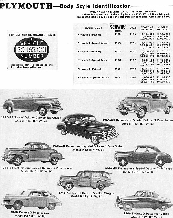 1948 chrysler windsor parts