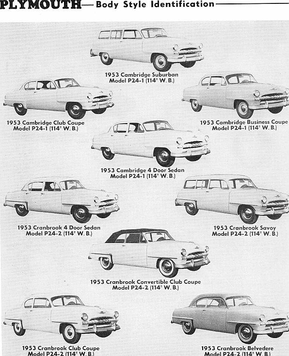 Identifying 1946 To 1953 Plymouth Automobiles Route 66