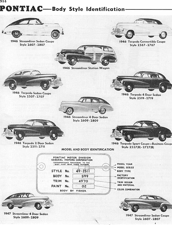 list of synonyms and antonyms of the word  1948 pontiac models