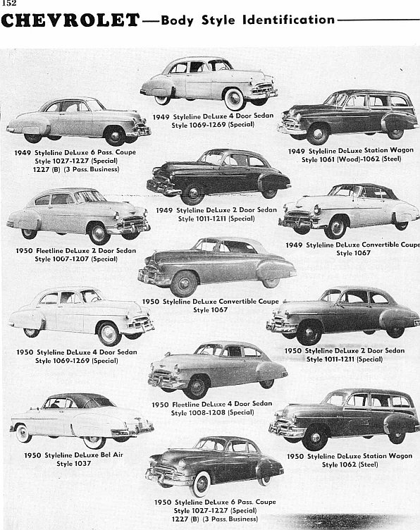 Identifying 1946 1953 Chevrolet Automobiles Route 66 Hot