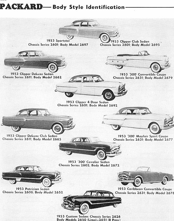 Identifying 1946 To 1953 Packard Automobiles Route 66
