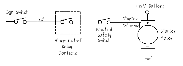 StarterSchematic sbc starter circuit wiring route 66 hot rod high simple hot rod wiring diagram at aneh.co