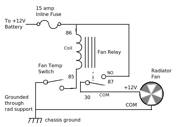 installing an electric fan route 66 hot rod high nidec fans schematic fan schematic #24