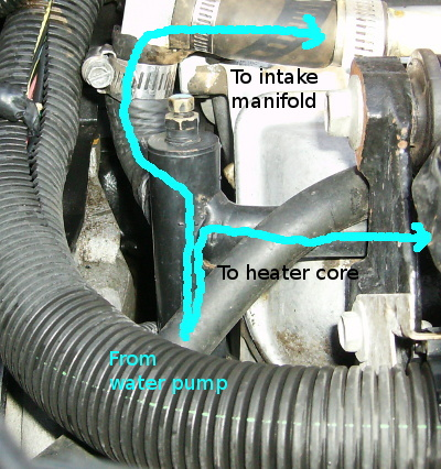 fixing gm s 3 4l frigging heat problem route 66 hot rod high the water pump output is split between the intake manifold and heater cores very unusual gm s expensvive solution